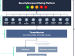 Cybersecurity startup snags $20M from Google Ventures, Boldstart