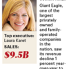 Revenue up at more than two-thirds of firms on Pittsburgh private company list