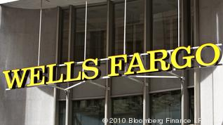 Have Wells Fargo's woes affected your relationship with the bank?