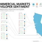 Real estate developers are losing faith in the Silicon Valley office market