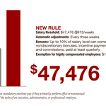 Table of Experts: Complying with the new overtime rule