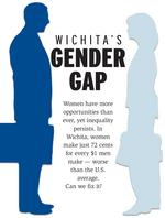 Wichita's gender gap: Wichita's businesswomen are as successful as ever, but many say more work needs to be done