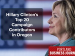 Campaign Cash: The Oregonians who have given the most to Clinton