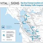 Thought traffic couldn't get worse? Bay Area freeway congestion surges, local agency says