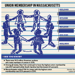 THE LIST: SEIU leads gainers in Bay State union membership