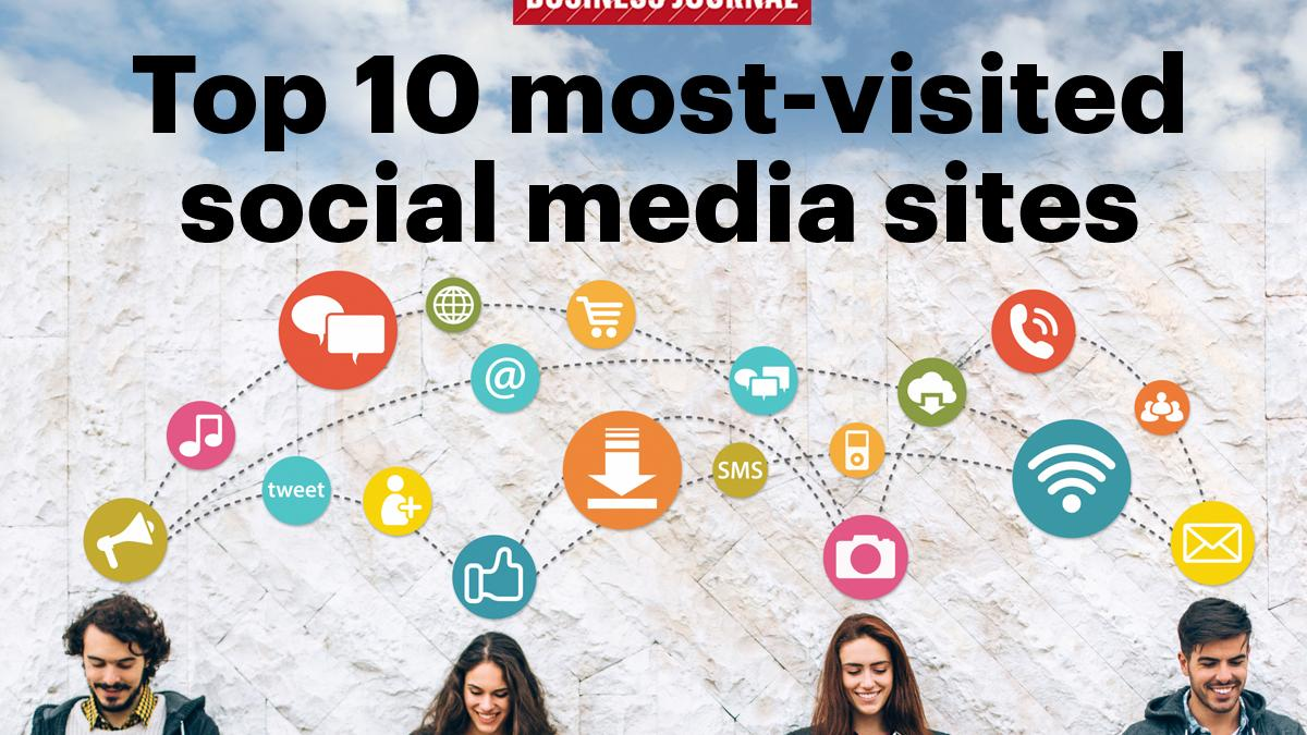facebook leads the top 10 most-visited social media sites list