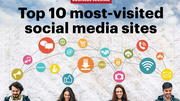 Facebook leads the top 10 most visited social media sites list