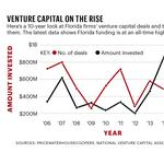 Local venture capitalist: How firms can land funding deals
