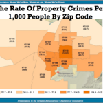 Cover story: How crime impacts ABQ business