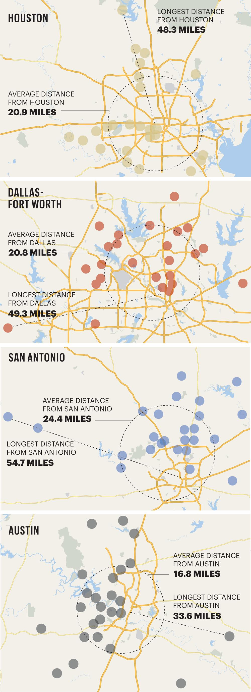 Comparing Houston\' wealthiest ZIP codes to Dallas, Austin ...