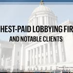 RANKED: Highest-paid lobbying firms in Washington state — and who's paying them