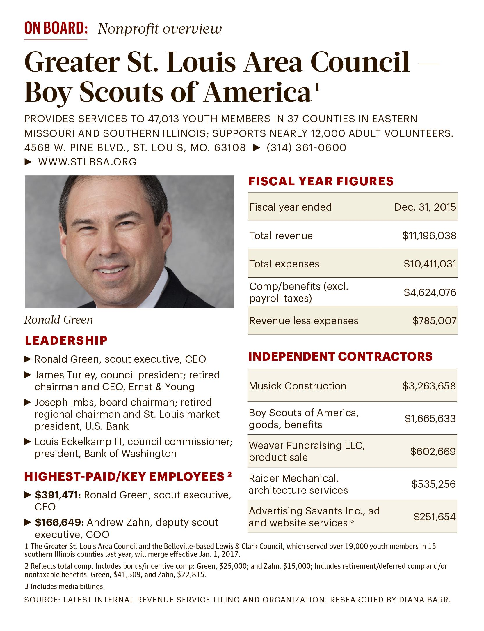Inside Greater St  Louis Area Council - Boy Scouts of
