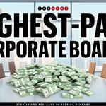 The List: Corporate board pay growth cools (a bit)