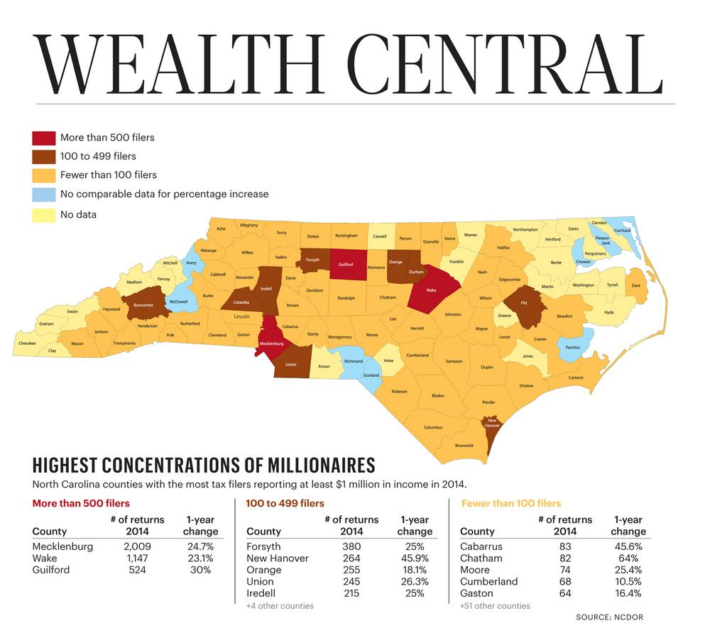 Cover Story The Story Of Triangle Millionaires Triangle - Us counties with most millionaires