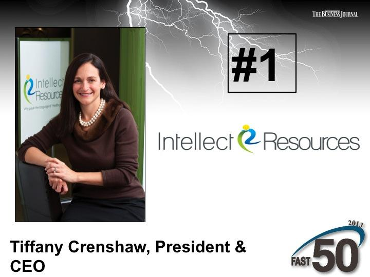 Greensboro-based Intellect Resources provides consulting, recruiting and hiring solutions in the health care IT sector. The company had $30 million in 2012 revenues.