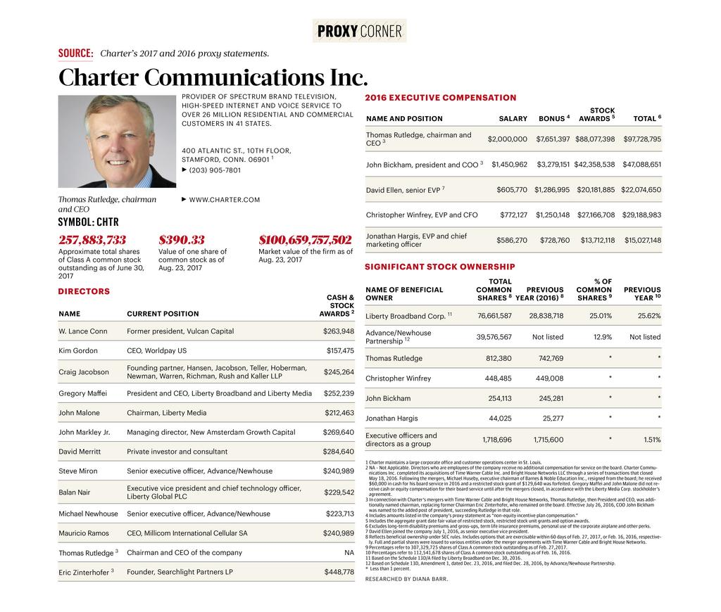 Charter Communications' Executive Compensation, Stock