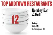 No. 12. Bombay Bar & Grill, with rankings as follows: Yelp: 19; Urbanspoon: 13.