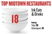No. 18. Ink Eats & Drinks, with rankings as follows: Yelp: 28; Urbanspoon: 19.