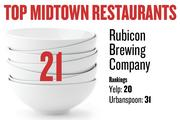 No. 21. Rubicon Brewing Company , with rankings as follows: Yelp: 20; Urbanspoon: 31.