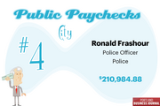 *Ronald Frashour's total pay includes a court-ordered settlement in the amount of $159,151.48.