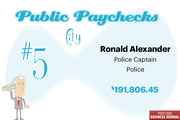 *Ronald Alexander's total pay includes a payout in the amount of $58,343.26.