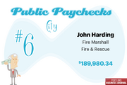 *John Harding's total pay includes a payout in the amount of $123,616.26.