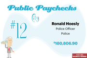 *Ronald Hoesly's total pay includes a payout in the amount of $4,977.33.