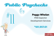 *Peggy Whelan's total pay includes a payout in the amount of $61,385.01.