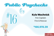 *Kyle Wochnick's total pay includes a payout in the amount of $96,059.46.