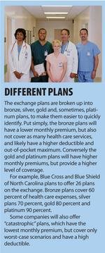 For North Carolinians, health insurance through exchange to cost more