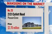 No. 23. 2121 Catlett Road, Pleasant Grove, with an asking price of $2.70 million. The home, listed by Sothebys, has 5 bedrooms and 3 full bathrooms. It is 4,800 square feet on 35.68 acres.