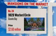 No. 24. 9828 Wexford Circle, Granite Bay, with an asking price of $2.60 million. The home, listed by Coldwell Banker, has 6 bedrooms, 6 full bathrooms and 2 half bathrooms. It is 9,811 square feet on 0.78 acres.