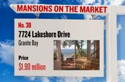 No. 30. 7724 Lakeshore Drive, Granite Bay, with an asking price of $1.90 million. The home, listed by Mathis & Associates, has 5 bedrooms, and 5 full bathrooms. It is 4,750 square feet on 0.28 acres.