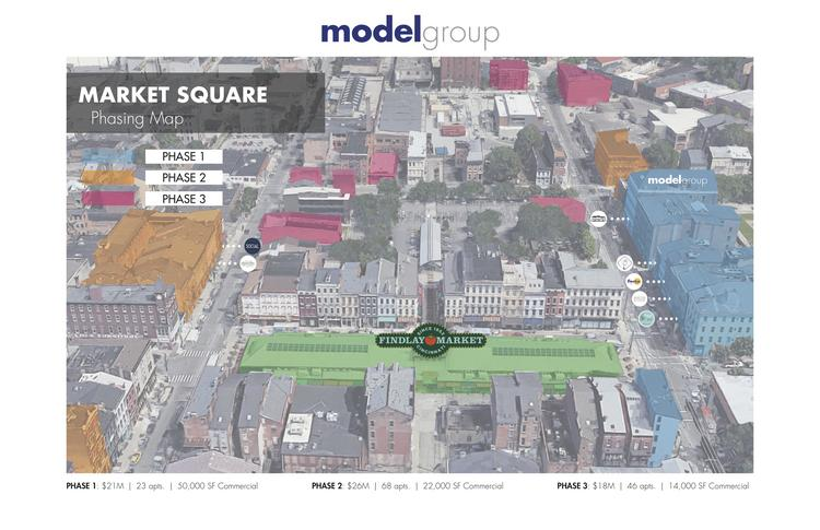 Model Group has shaped retail landscape around Findlay