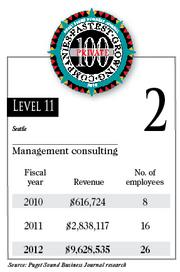Level 11 is ranked No. 2 among the Fastest-Growing Private Companies.
