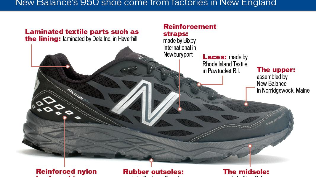New Balance scores a big victory with Department of Defense decision -  Boston Business Journal