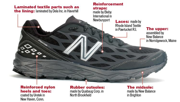 New Balance s 950 shoe would be made from parts that are manufactured at  several other New b573febfaab2