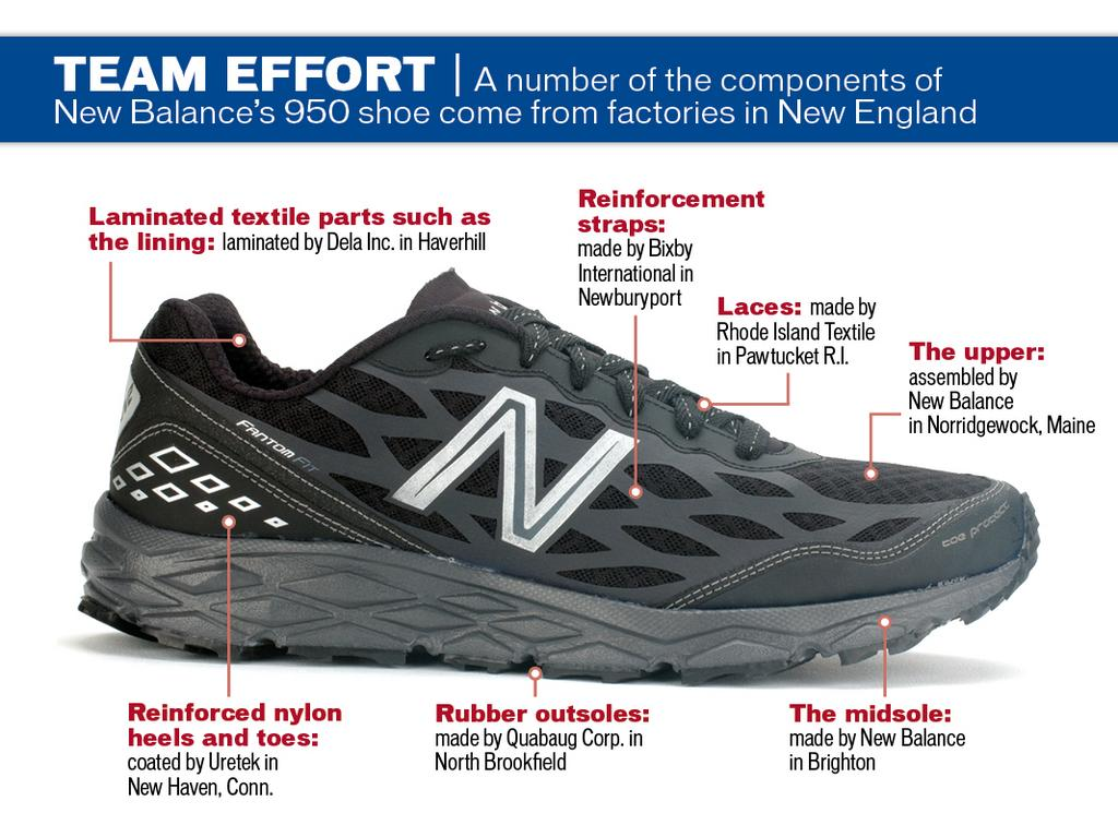 wholesale sales super cheap big clearance sale How New Balance is building a made-in-America sneaker for ...