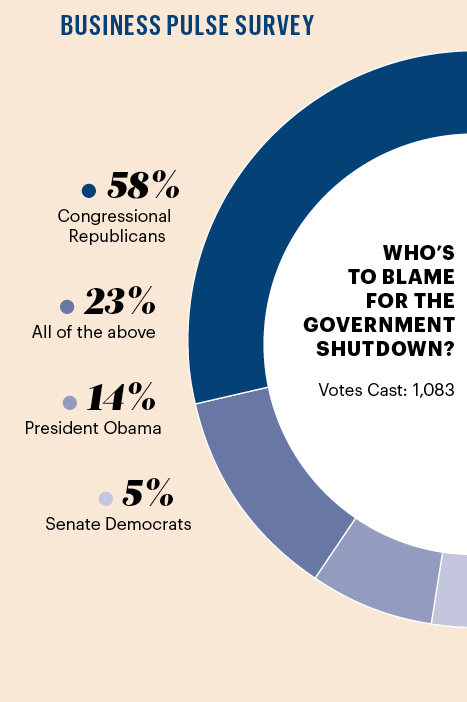Who's responsible for the government shutdown? Our readers speak out.