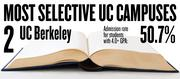 No. 2. UC Berkeley. The campus admits 50.7 percent of applicants with high school GPAs of 4.0 and above. The overall admission rate is 25.8 percent.