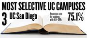 No. 3. UC San Diego. The campus admits 75.1 percent of applicants with high school GPAs of 4.0 and above. The overall admission rate is 37.9 percent.