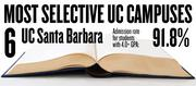 No. 6. UC Santa Barbara. The campus admits 91.8 percent of applicants with high school GPAs of 4.0 and above. The overall admission rate is 45.5 percent.