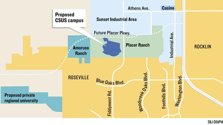 Placer Ranch Plan Fits Into Sierra College S Long Range Plan