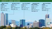 Downtown's 5 largest buildings, ranked by square footage.