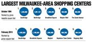 There's been a little shift at the area's shopping centers.