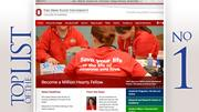 Ohio State University College of Nursing Students enrolled: 1,691