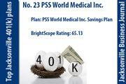 *Note: PSS World Medical was recently acquired by McKesson Corp.