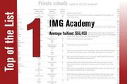 IMG Academy's average tuition is highest among our top 25 private schools, but the Bradenton school is No. 8 when ranked by fall 2013 enrollment.