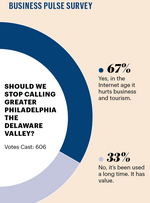 Poll Results: Should we stop saying Delaware Valley?