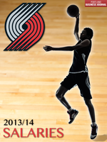 Who makes more: LaMarcus Aldridge or Nike's Mark Parker? (Gallery)